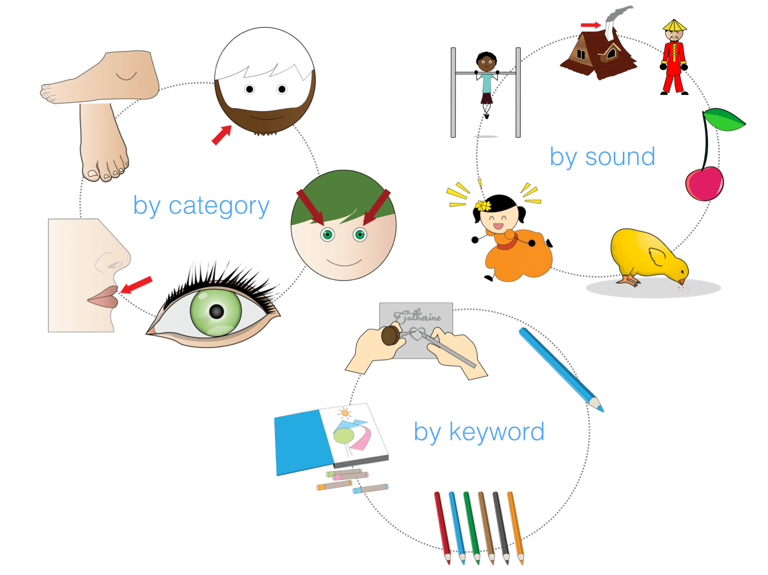 how to search smarty symbols